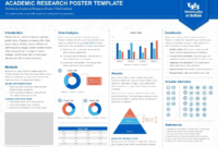 004 Template Ideas Microsoft Powerpoint Poster Templates for Powerpoint Academic Poster Template