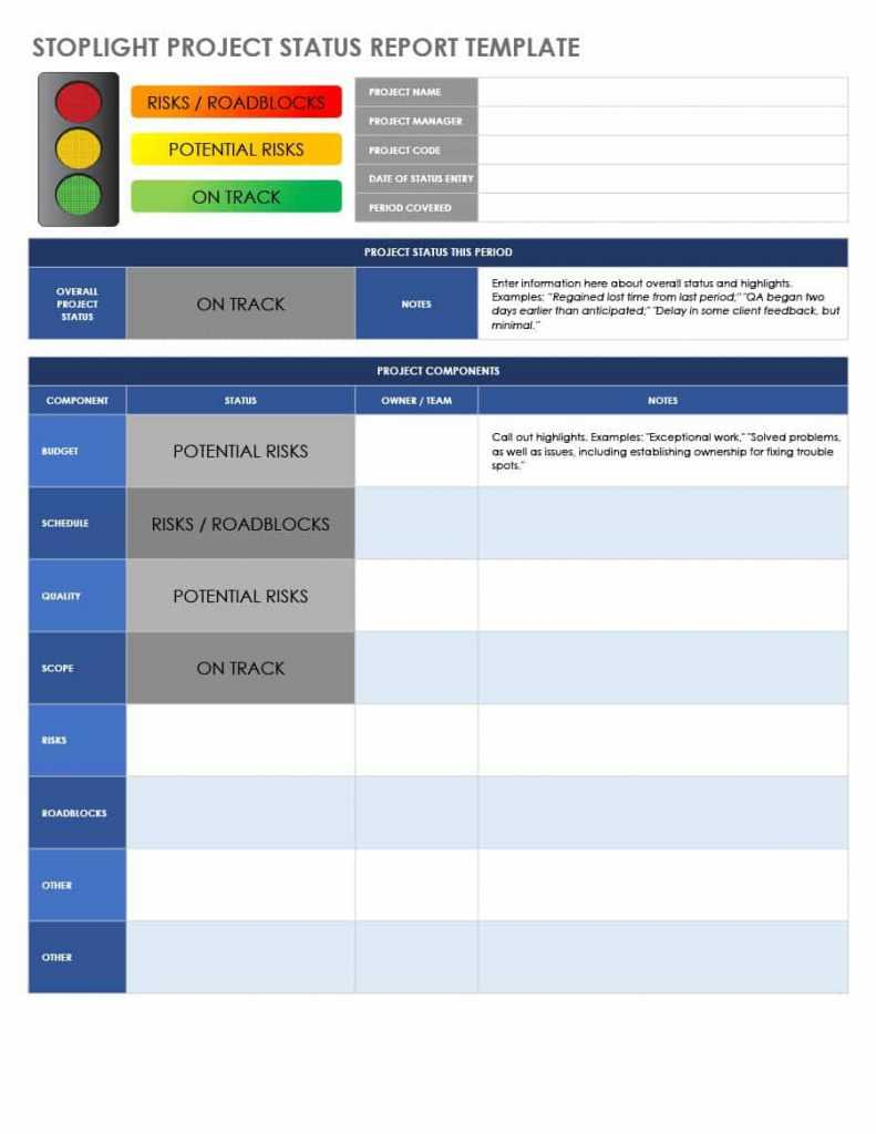 007 Project Status Report Template Free Ment Templates Word For Weekly Project Status Report Template Powerpoint