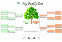 012 Template Ideas Family Tree Ppt Free Download Blank intended for Powerpoint Genealogy Template
