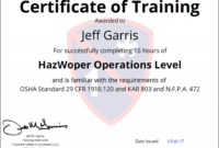 016 Template Ideas Safety Training Certificate Free throughout This Certificate Entitles The Bearer To Template