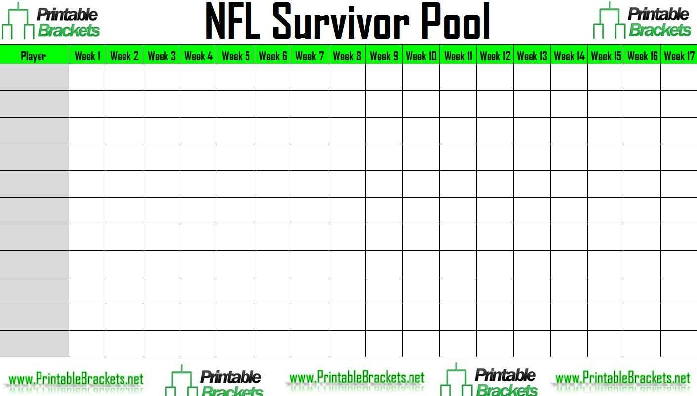 020 Football Squares Template Excel Free Spreadsheet Super Regarding Football Betting Card Template