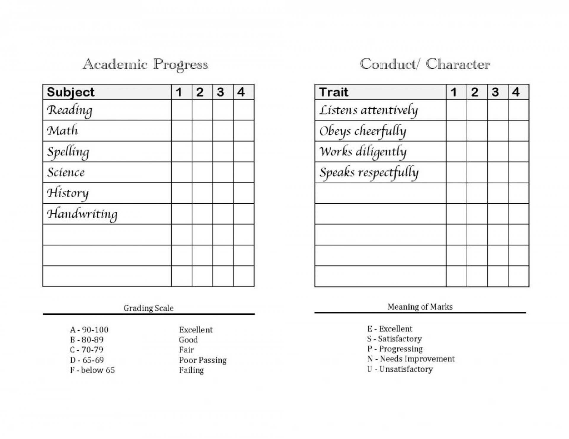036 Free Download Report Card Template For Homeschoolers In Character Report Card Template