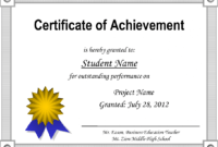 0Ba8Aa8 Congratulations Certificate Template | Wiring Library with Congratulations Certificate Word Template