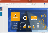 10 Best Dashboard Templates For Powerpoint Presentations intended for Project Dashboard Template Powerpoint Free