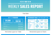 30+ Business Report Templates Every Business Needs – Venngage within Sales Report Template Powerpoint