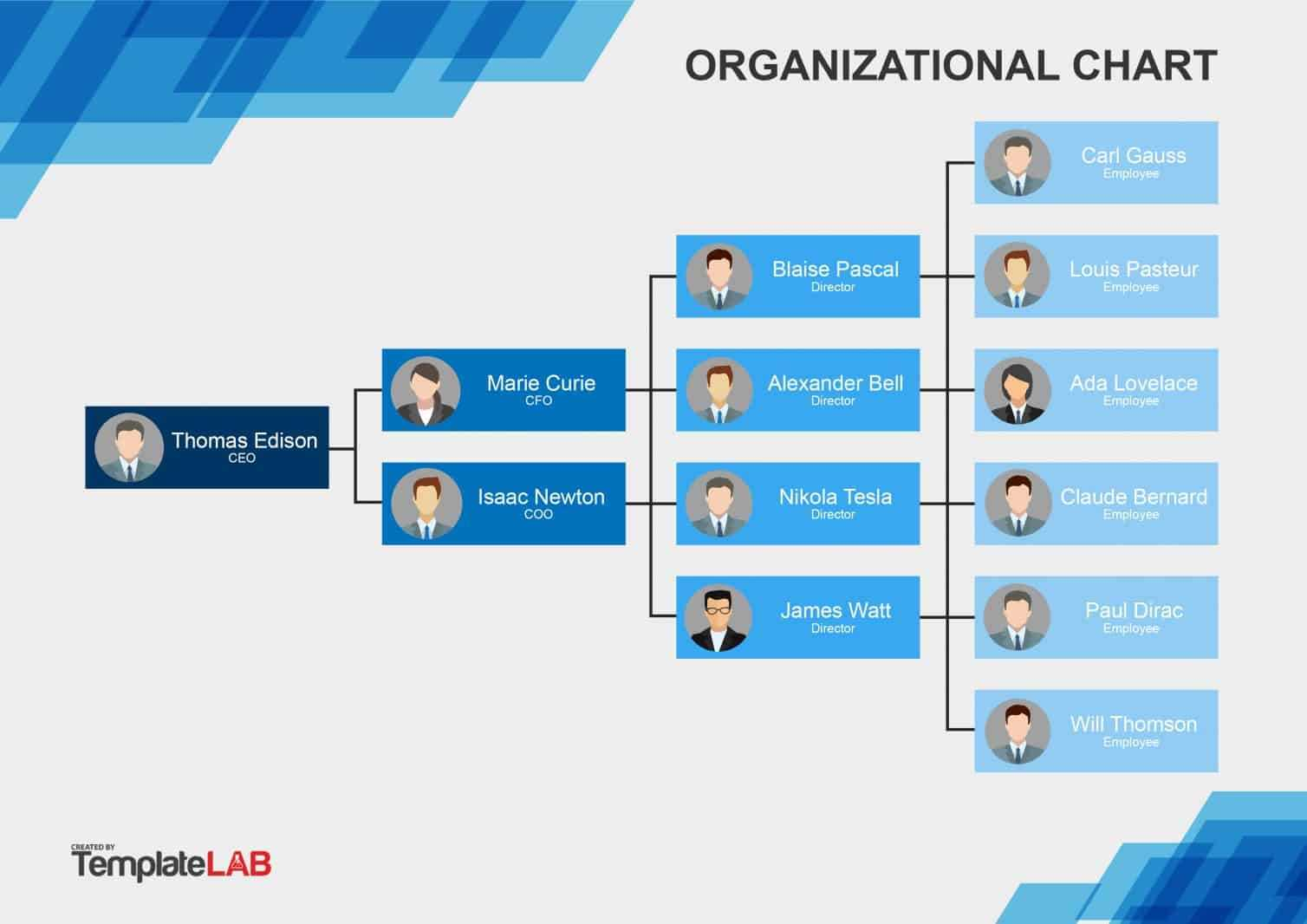 40 Organizational Chart Templates (Word, Excel, Powerpoint) In Microsoft Powerpoint Org Chart Template