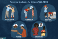 Adhd In Children Symptoms And Treatment regarding Daily Report Card Template For Adhd