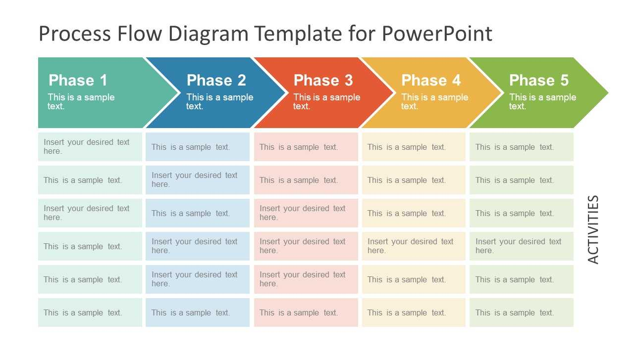 Chevron Process Flow Diagram For Powerpoint For Powerpoint Chevron Template