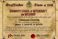 Coloring Page Idea ~ Freertificate Template Editable Harry pertaining to Harry Potter Certificate Template