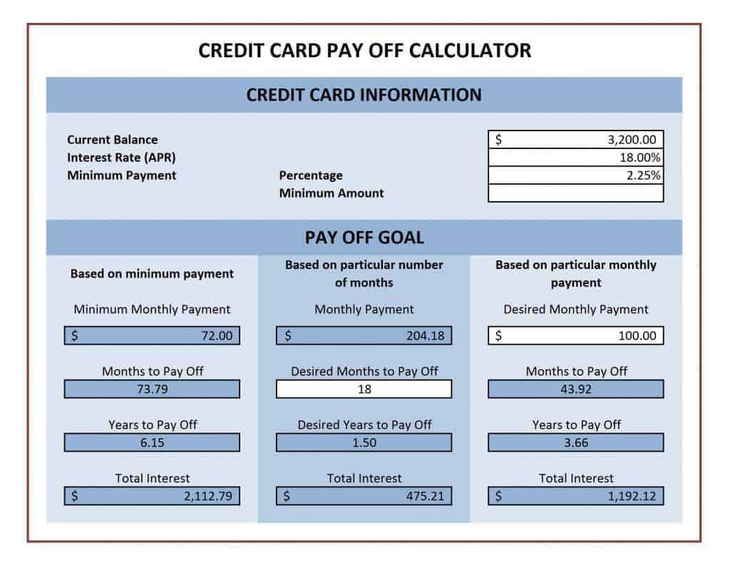 Credit Card Payoff Spreadsheets - Word Excel Fomats In Credit Card Payment Spreadsheet Template