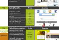 Examples Of Rate Cards   El Vaquero Graphics Team for Rate Card Template Word