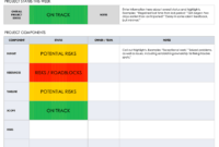Free Project Report Templates | Smartsheet throughout Weekly Project Status Report Template Powerpoint