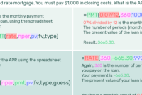 How To Calculate Annual Percentage Rate (Apr) within Credit Card Interest Calculator Excel Template