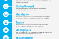 How To Create A Fact Sheet For New Hires + Examples within Fact Card Template