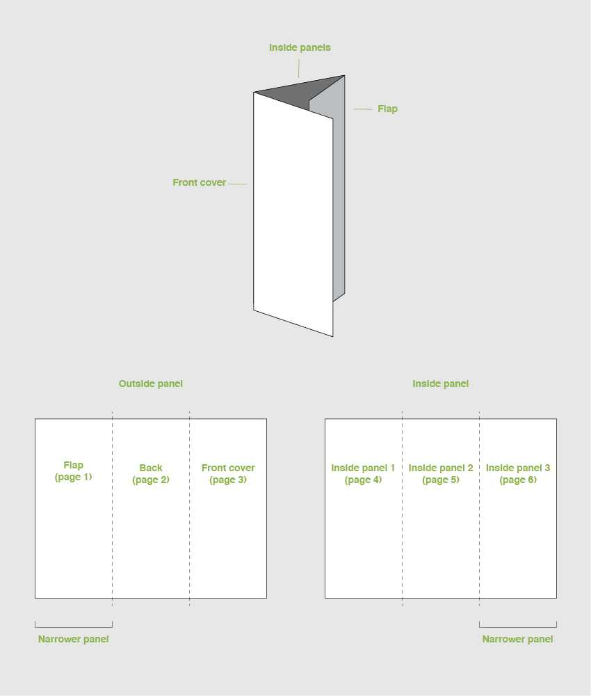 How To Make A Trifold Brochure Pamphlet Template With 6 Panel Brochure Template