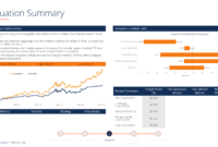 Ib Pitchbook Template – Valuation Analysis – Cfi Marketplace intended for Powerpoint Pitch Book Template