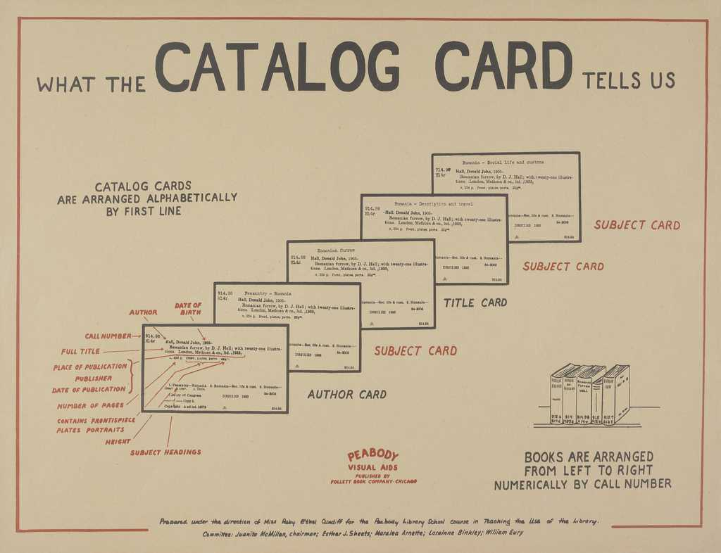 Library Catalog Card Template ] - 17 Best Ideas About Inside Library Catalog Card Template