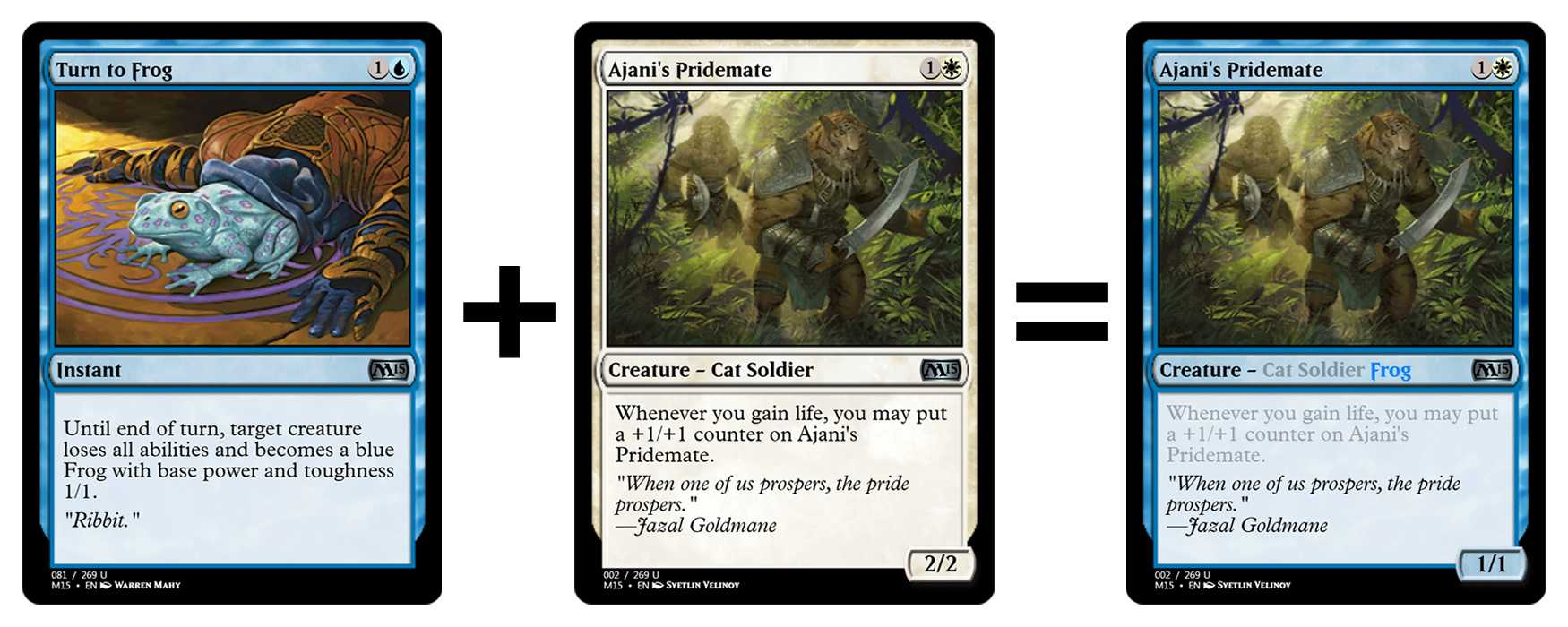 Magic: The Gathering Throughout Magic The Gathering Card Template