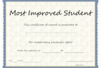 Most Improved Student Certificate – Mahre.horizonconsulting.co with Student Of The Year Award Certificate Templates