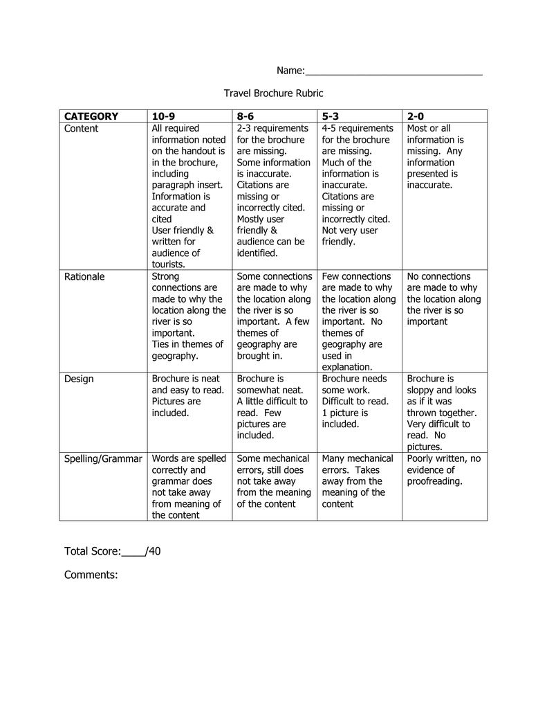 Name: Travel Brochure Rubric Content Category Within Brochure Rubric Template