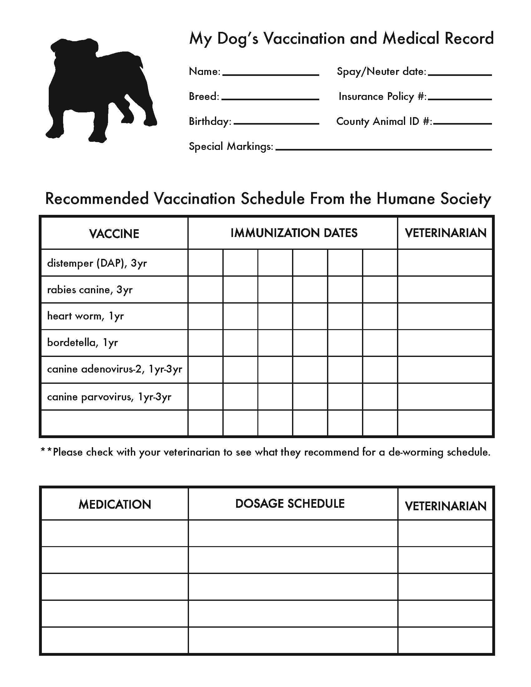 Pet Vaccination Certificate Template | Customer Service Pertaining To Veterinary Health Certificate Template