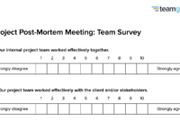 Project Post Mortem Example – Mahre.horizonconsulting.co within Post Mortem Template Powerpoint