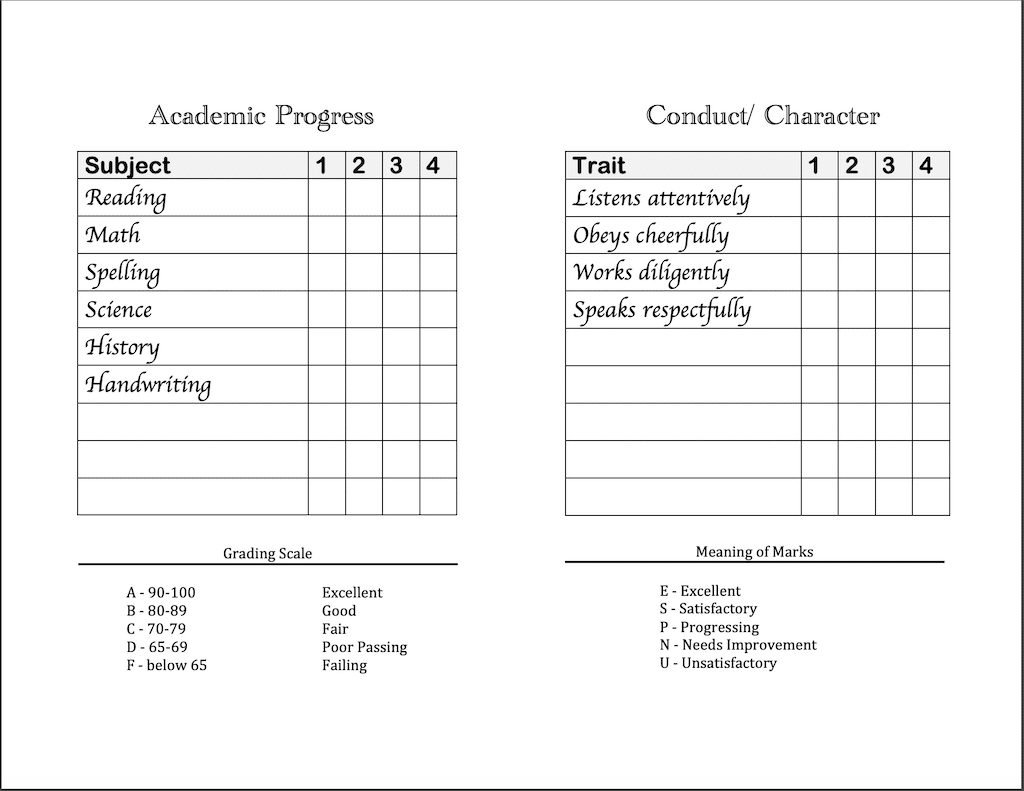 Report Card Template Convert Classic And List Free Editable Inside Character Report Card Template