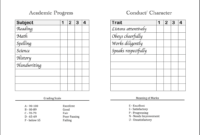 Report Card Template Data Progress Reports Homeschool Excel regarding Homeschool Report Card Template Middle School