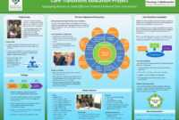 Research Poster Presentation Design © Quick Tips (–This with regard to Powerpoint Academic Poster Template