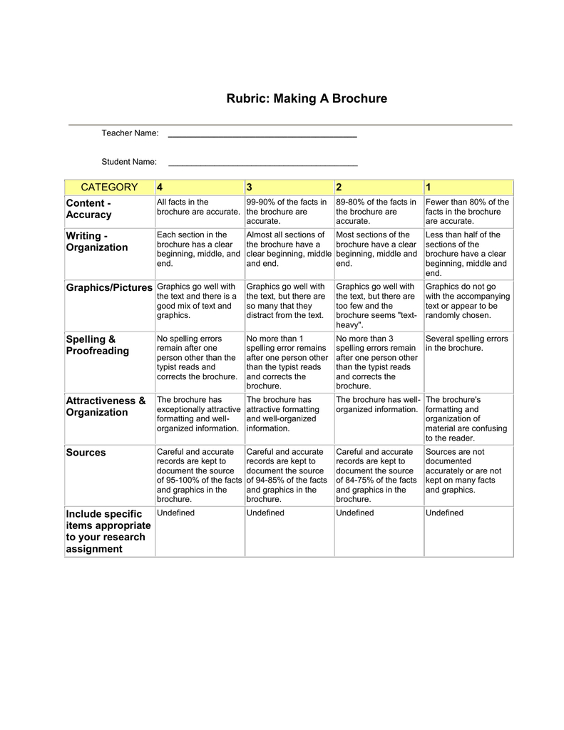 Rubric: Making A Brochure Category 4 3 Throughout Brochure Rubric Template