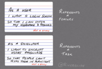 The Card Is Not The User Story – Dzone Agile intended for Agile Story Card Template