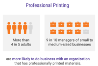 The Power Of Print within Fedex Brochure Template