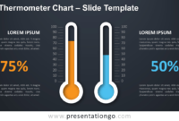 Thermometer Chart For Powerpoint And Google Slides inside Powerpoint Thermometer Template
