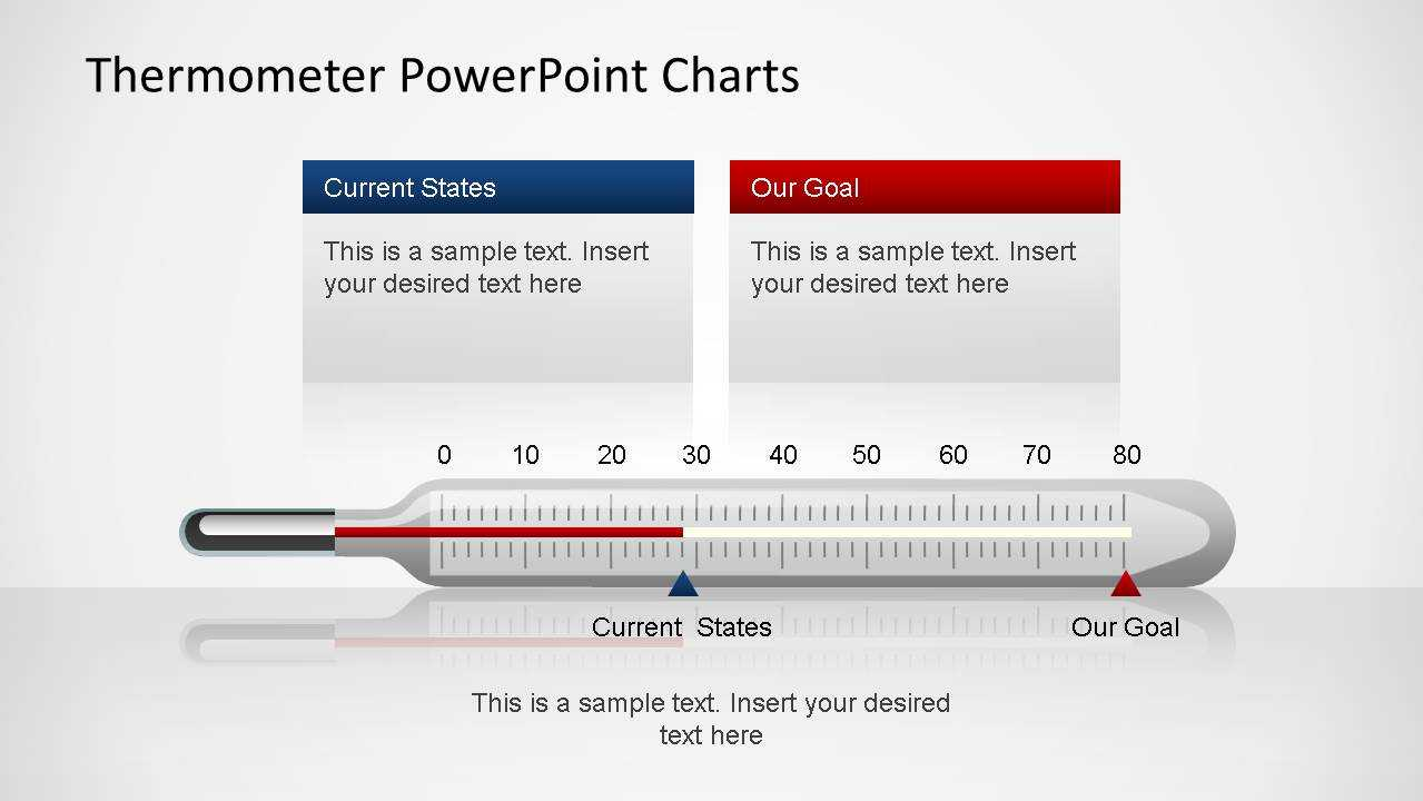 Thermometer Powerpoint Charts With Thermometer Powerpoint Template