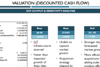 Valuation Summary – Powerpoint Template | Wall Street Oasis with University Of Miami Powerpoint Template