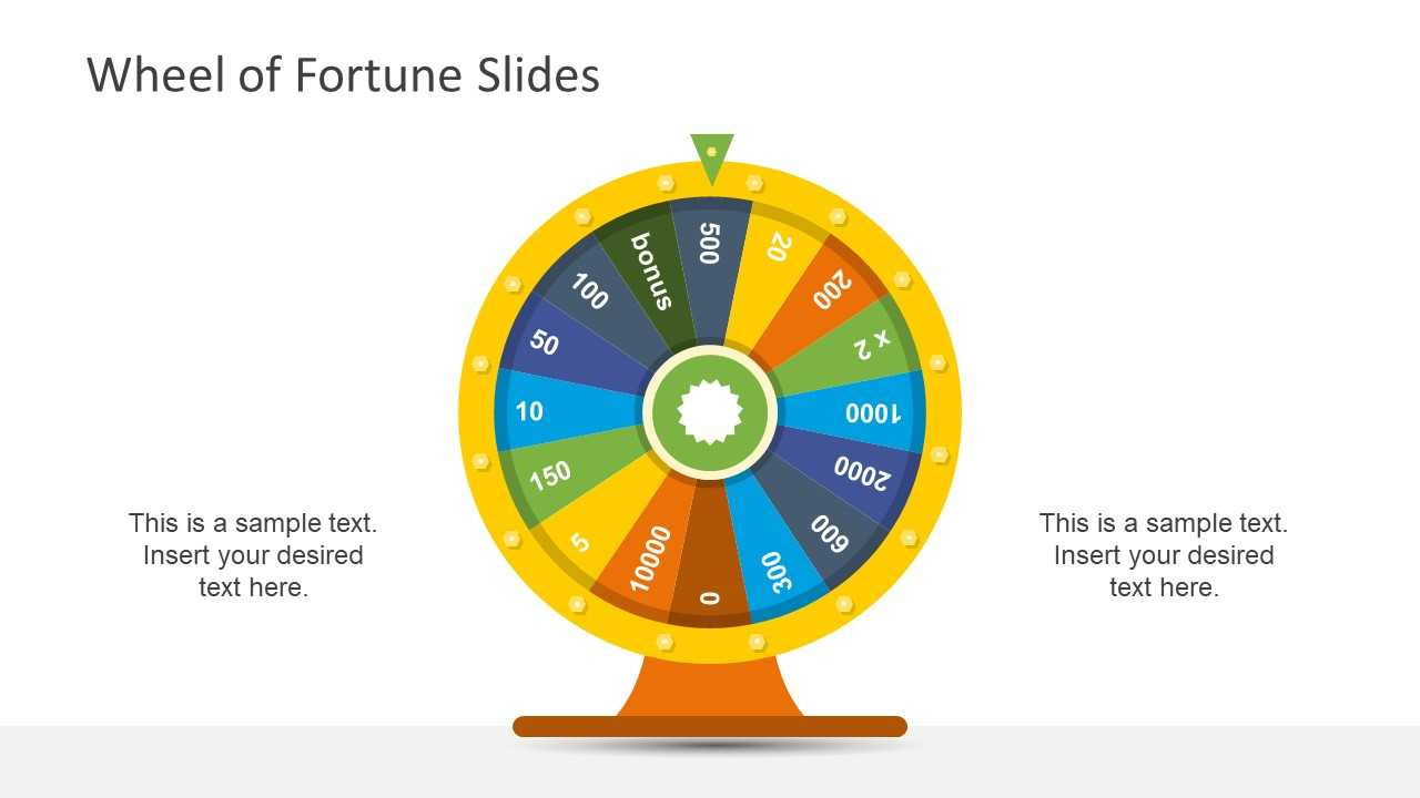 Wheel Of Fortune Powerpoint Template With Regard To Wheel Of Fortune Powerpoint Game Show Templates